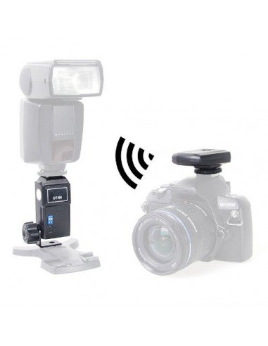 Intervalómetro inalámbrico para Canon 1D, 5D, 7D, 5D Mark II, 1Ds